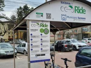 Punctul de închiriere trotinete din faţa magazinului Bucovina